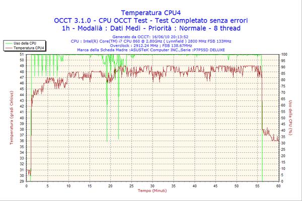Aiuto su come montare radiatore da 360 su Phantom :)-2010-06-16-20h13-cpu4.png