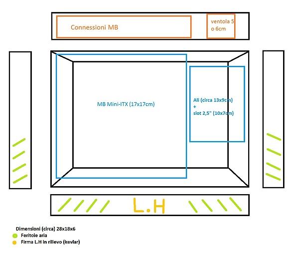 FusionKevlar (mini pc in fibra di kevlar)-fusionkevlar-prova.jpg