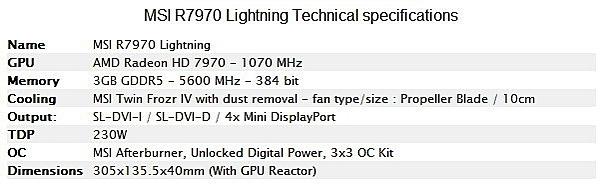 MSI R7970 Lightning: presentata ufficialmente... Primi Test!-msi-r7970-lightning.jpg