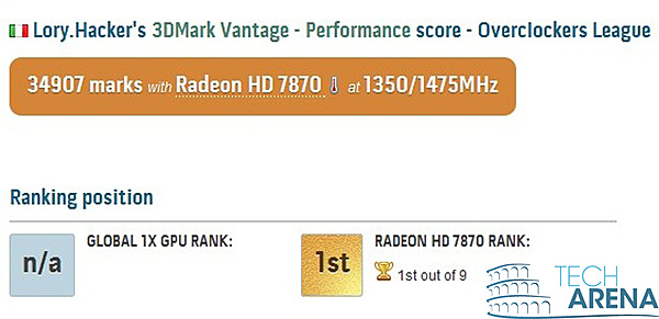MSI R7870 Hawk primi test in overclock (Anteprima Italiana)-msi-r7870-hawk-hwbot.jpg