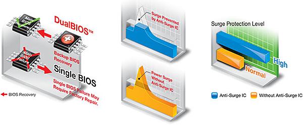 GIGABYTE presenta la tecnologia Ultra Durable 4 Classic-news-5a.jpg