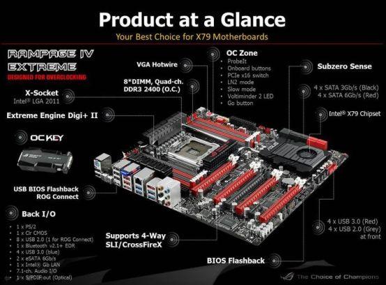 ASUS Rampage IV Extreme  LGA2011 X79: prime immagini ed informazioni!-11.jpg