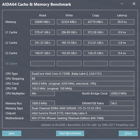 G.Skill DDR4 3600 TridentZ GTZ 16 GB-aida-cl15-15-15-32-1t.png