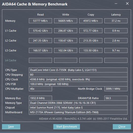 G.Skill DDR4 3600 TridentZ GTZ 16 GB-aida-3866-cl16-16-16-36-1t-trfc-450.png