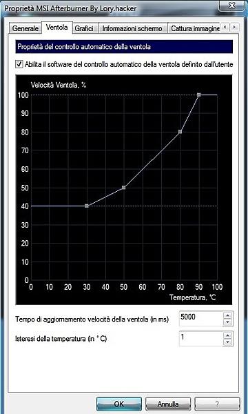 Overclock VGA, ottimizzazione driver e creazione profili Gaming-lory.hacker-2011-09-07-oc-fan.jpg