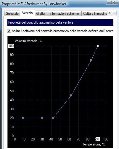 Overclock VGA, ottimizzazione driver e creazione profili Gaming-lory.hacker-2011-09-07-oc-fan2.jpg