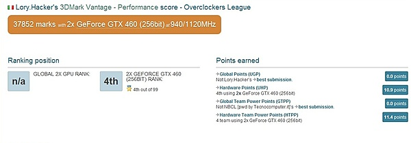 2x GTX 460 @ 940/1120 MHz + 3930k 5 GHz-lory.hacker-2012-01-16.jpg