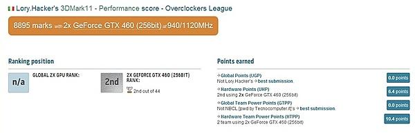 2x GTX 460 @ 940/1120 MHz + 3930k 5 GHz-lory.hacker-2012-01-16-2-.jpg