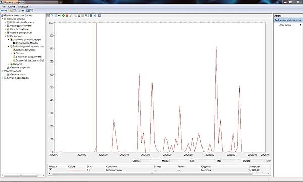Gadget per monitorare l'attività della memoria RAM?-cattura.jpg