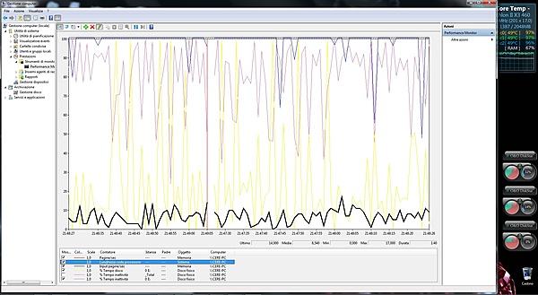 Gadget per monitorare l'attività della memoria RAM?-orlandojordan.jpg