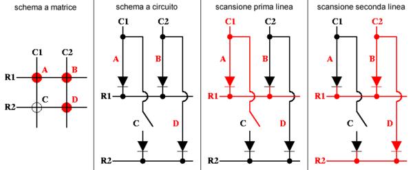 Scelta della Tastiera da Gaming-circuito_5_diodi.png