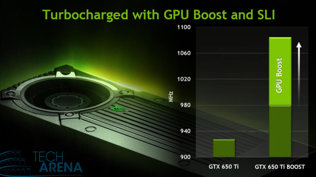 NVIDIA Geforce GTX 650 Ti Boost 5