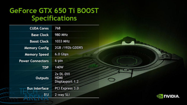 NVIDIA Geforce GTX 650 Ti Boost 6