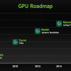 Roadmap GPU Dekstop