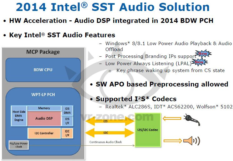 Intel Sst Audio Driver Download