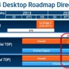 Roadmap Intel 2014