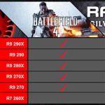Battlefield 4 in bundle con tutte le Radeon R9