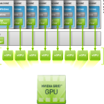 NVIDIA GRID™ vGPU™ anche su Citrix XenDesktop 7.1 e Citrix XenServer 6.2