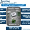 wpid-Intel-Haswell-E-featured