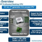 Intel Haswell-E: 8 core e supporto alle DDR4 per il top gamma Intel