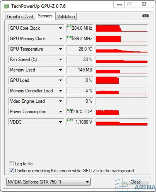 NVIDIA Geforce GTX 750 Ti GPU-Z Full OC